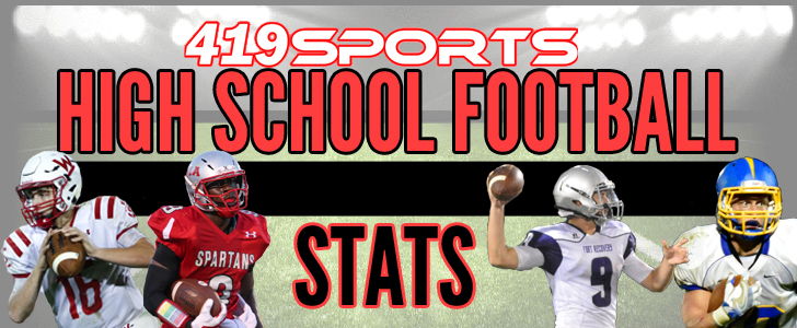 High School Football Stats   Through 7 Weeks – 419Sports com